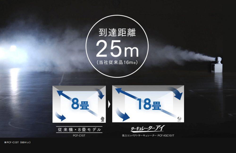 IRIS OHYAMA 超強全方位靜音循環風扇 PCF-SC15T 香港行貨